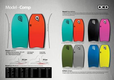 comp-qcd-board